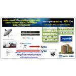 งานระบบดิจิตอลทีวีดิจิตอล 40 ช่อง ยี่ห้อ P.E.A รุ่น PEA3+Plus