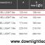 ดาวน์ไลท์LED ML Lighting 6w (แสงส้ม) thumbnail 4